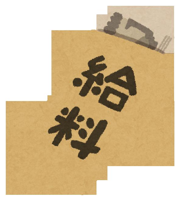 kyuryo